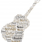 Bespoke Personalised Guitar Shape Word Art Print